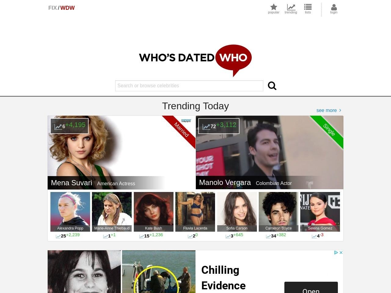 Who's Dated Who? - In Hollywood it seems everyone's dated everyone!